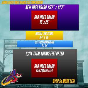 Aeros New Video Board Comparison (2)