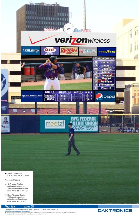 New Akron Aeros Video Board Rendering
