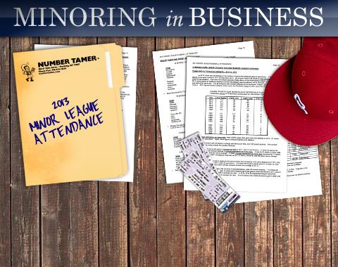 minoring_in_business_attendance_stats_rgiwnih9_ejgpkxc9