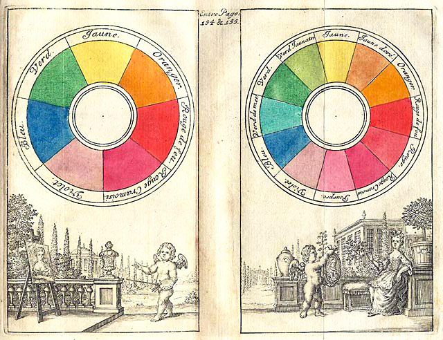By C. B. (probably Claude Boutet) - Traité de la peinture en mignature (The Hague, 1708), reproduced in The Creation of Color in Eighteenth-Century Europe, Public Domain, https://commons.wikimedia.org/w/index.php?curid=3359814